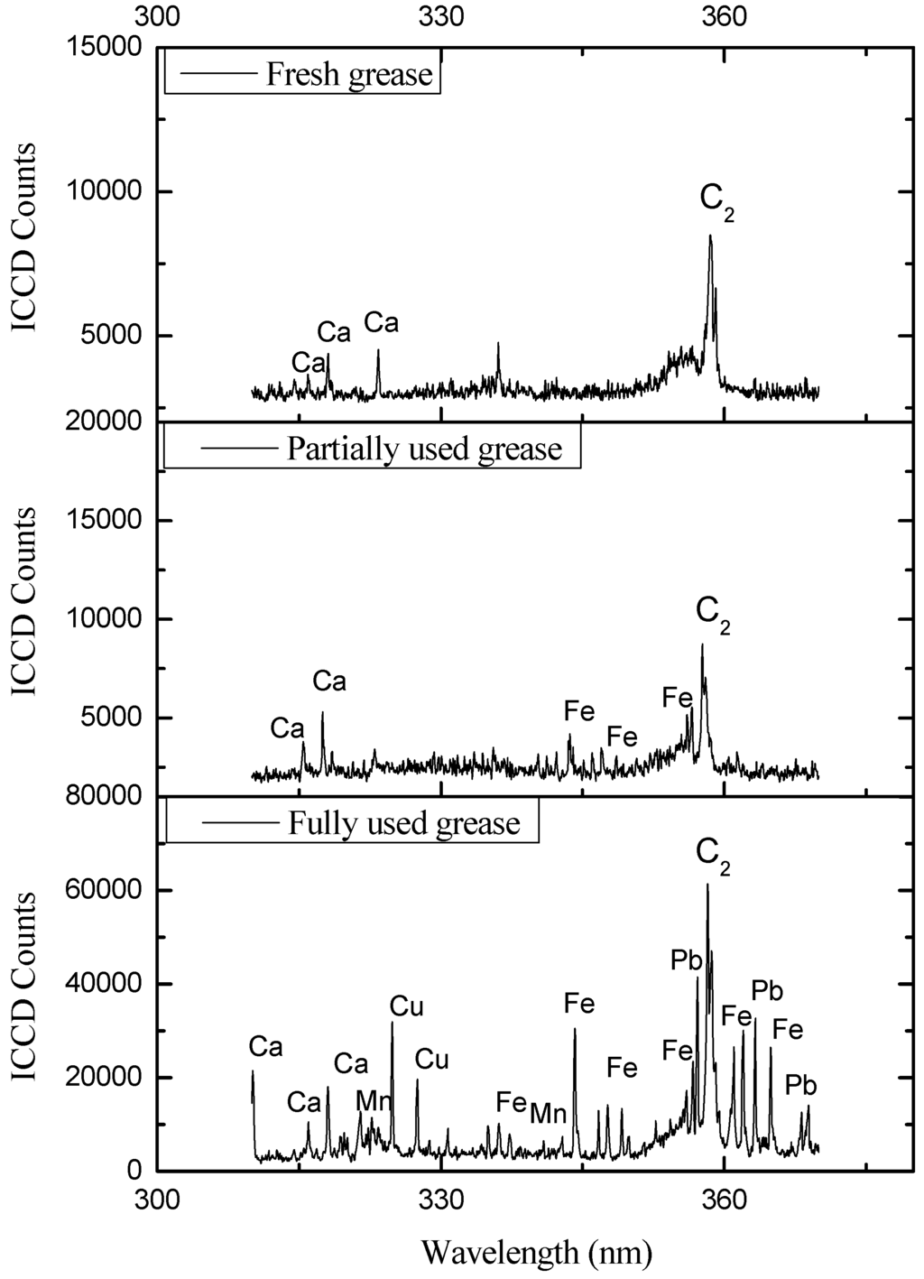 composition of pennies using spectroscopy Asteroids: surface composition from reflection spectroscopy cent) an example is the carbonaceotus chondrites opaques produce low re-flectances throughoult the.
