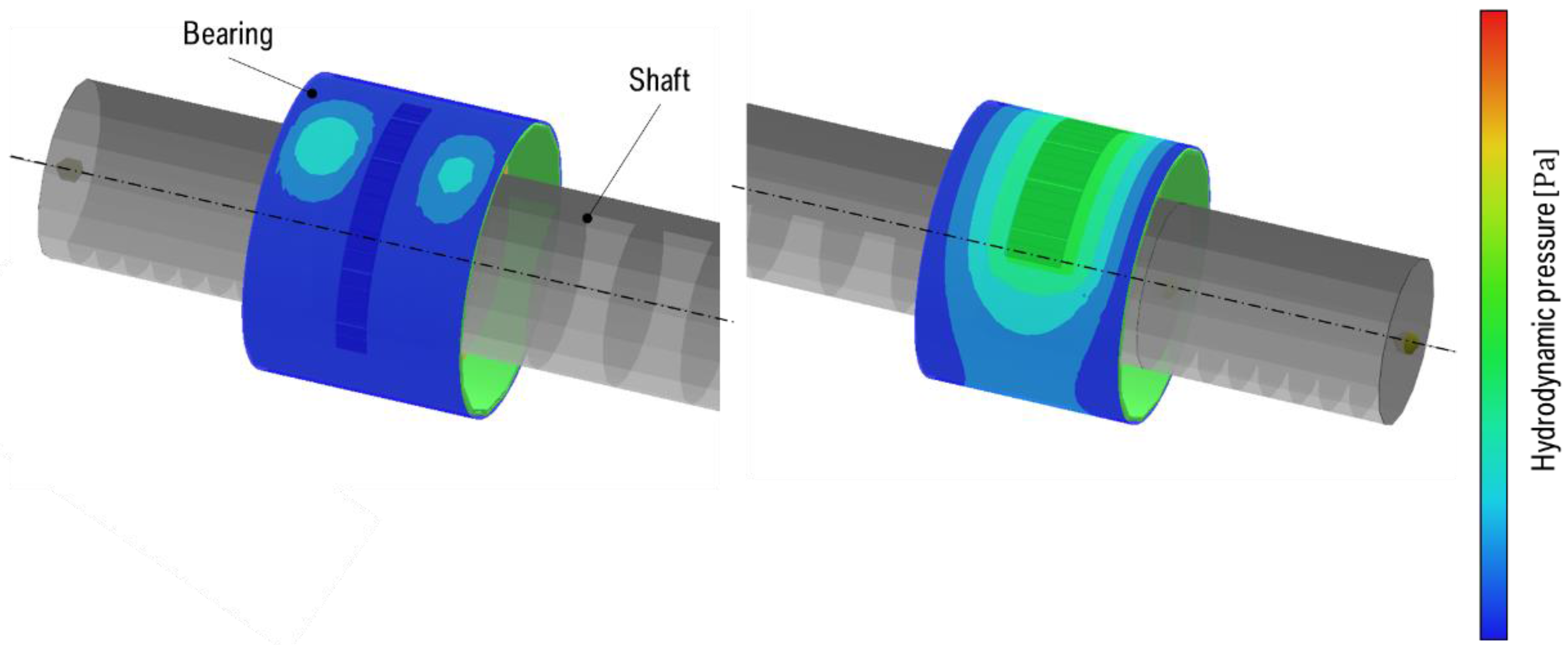 research papers on bearings