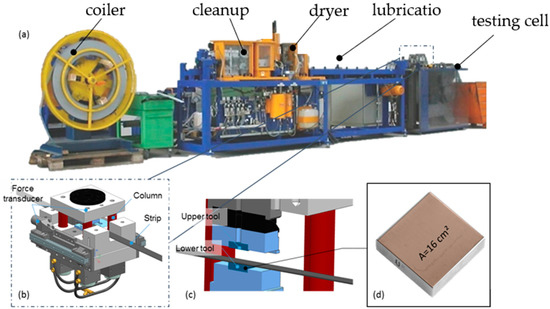 Lubricants | Special Issue : Tribology in Metal Forming