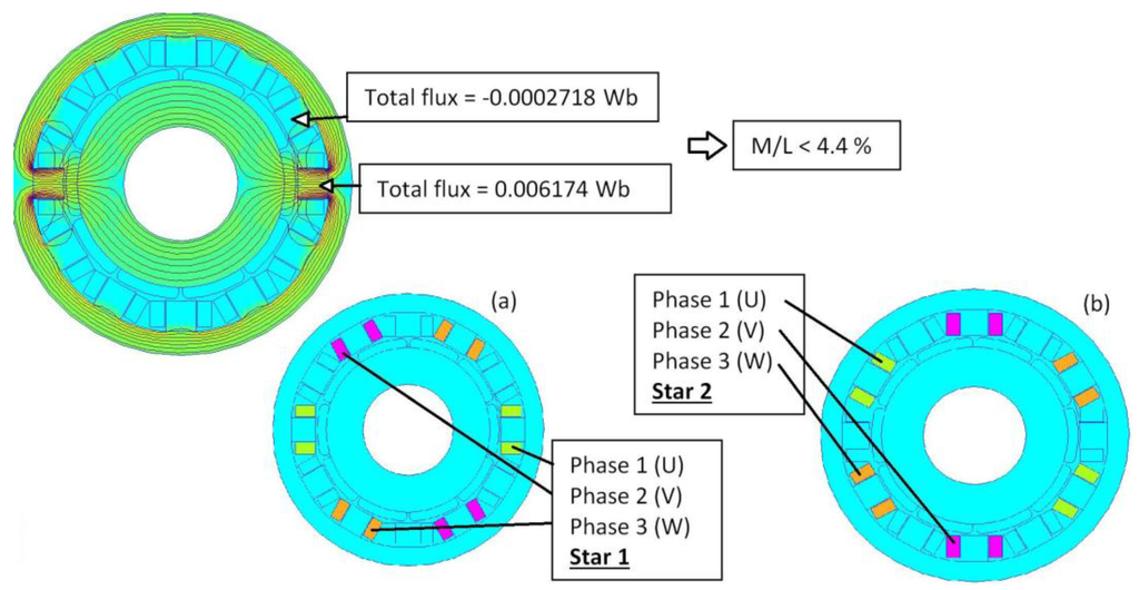 synchronous generator thesis This thesis investigates effective ways to detect islanding of machine-based dg   synchronous generator: this type of distributed generator is typically.