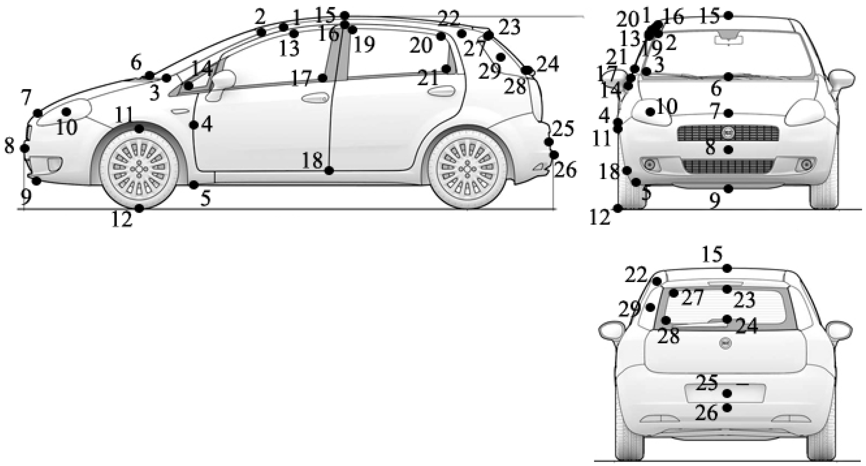 Machines Free Full Text Temporal Shape Changes And Future Trends In European Automotive Design