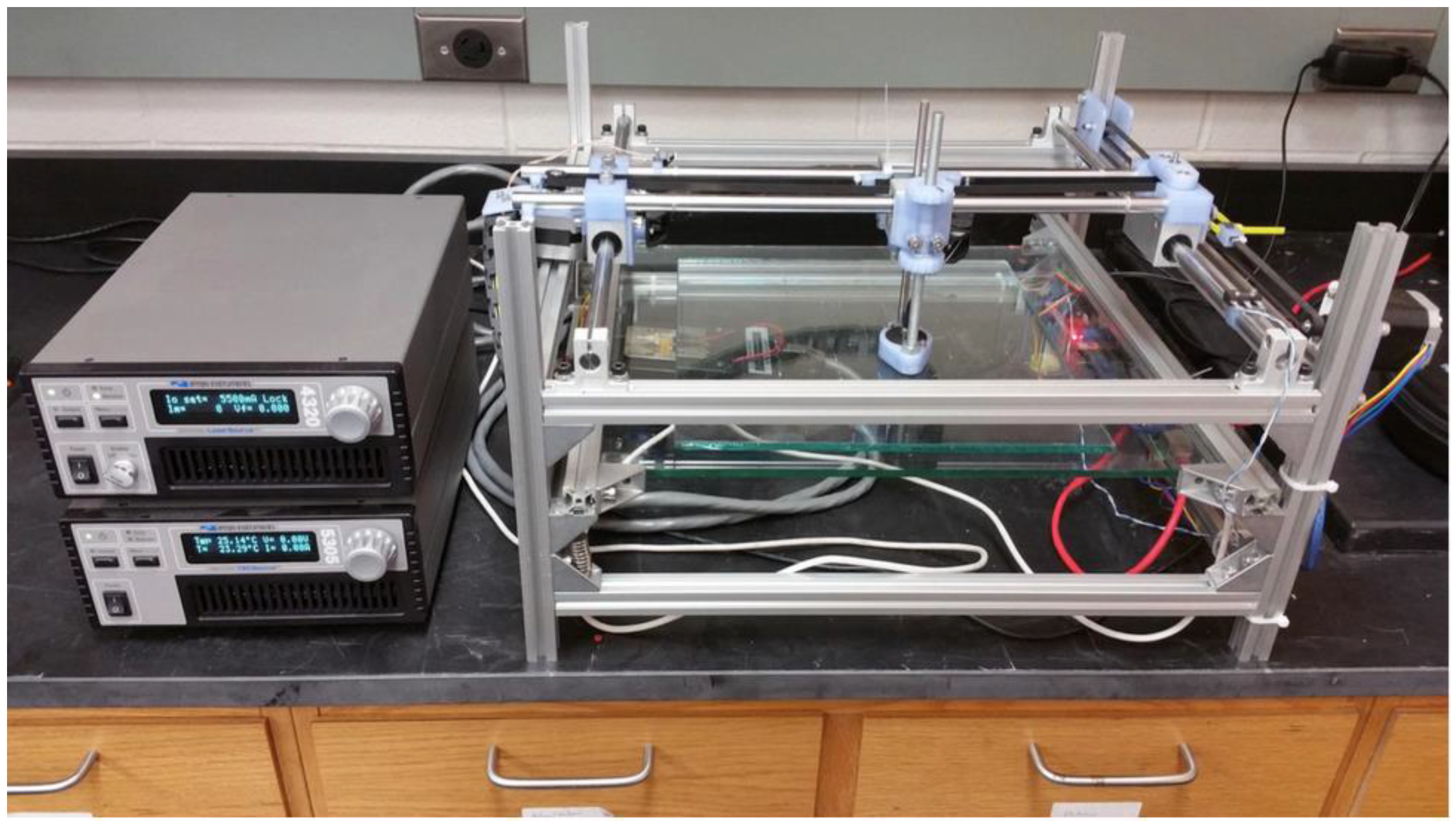 Machines Free Full Text Open Source Laser Polymer Welding System Application Note Visiblelaser Driver Has Digitally Controlled Power 04 00014 G002 1024