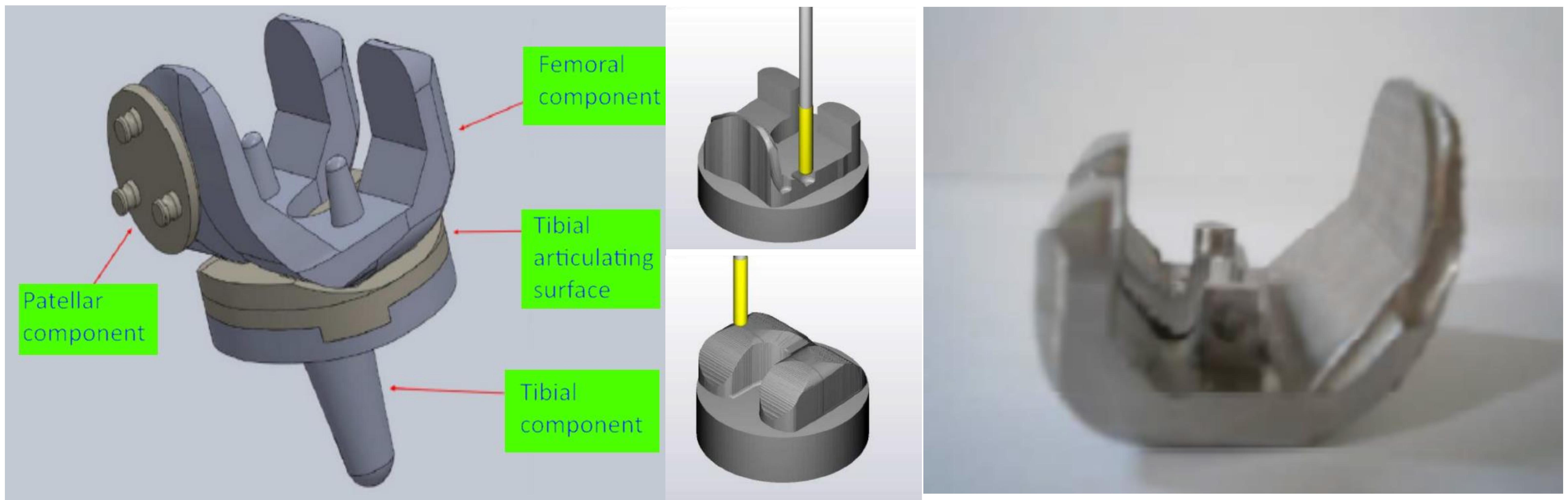 Machines | Free Full-Text | Precision CNC Machining of