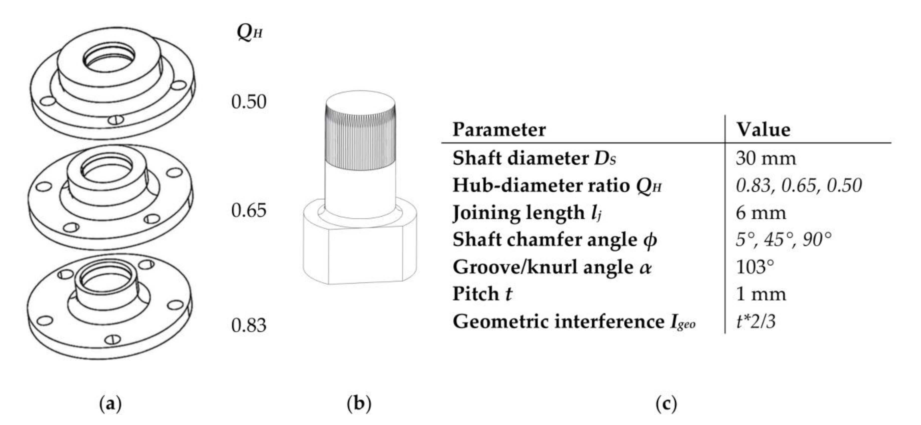Machines   Free Full-Text   Influence of Hub Parameters on