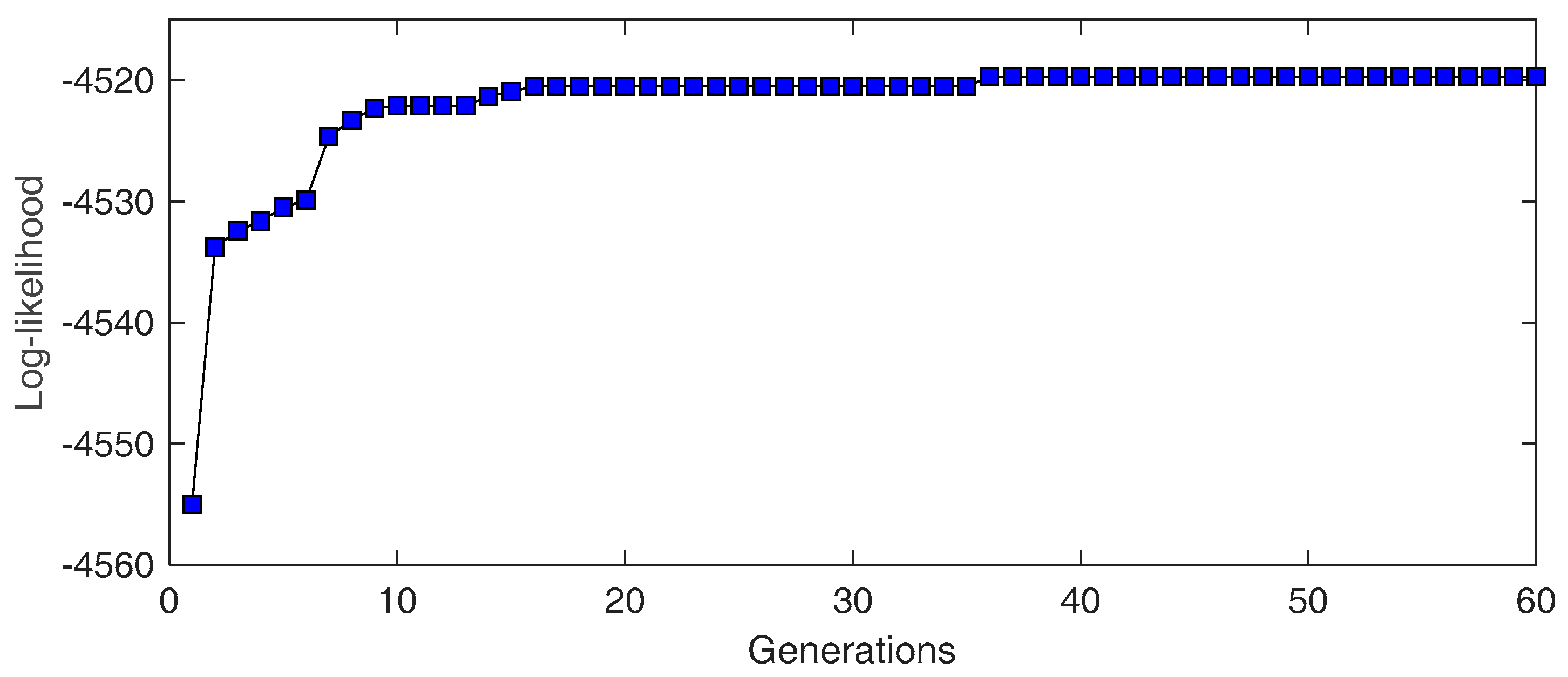 Machines   Free Full-Text   Homogeneous Continuous-Time, Finite