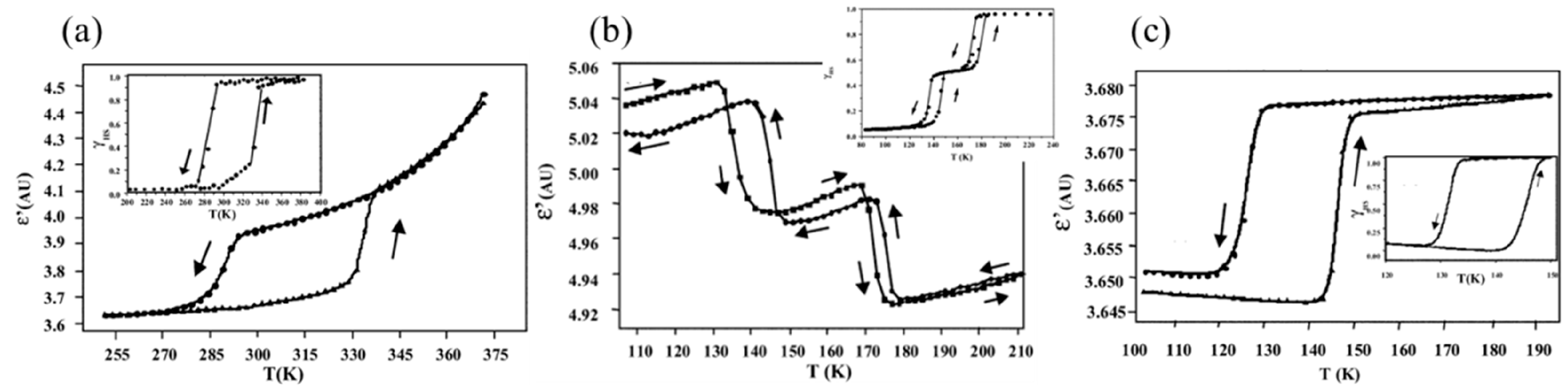 Magnetochemistry | Free Full-Text | Charge Transport and