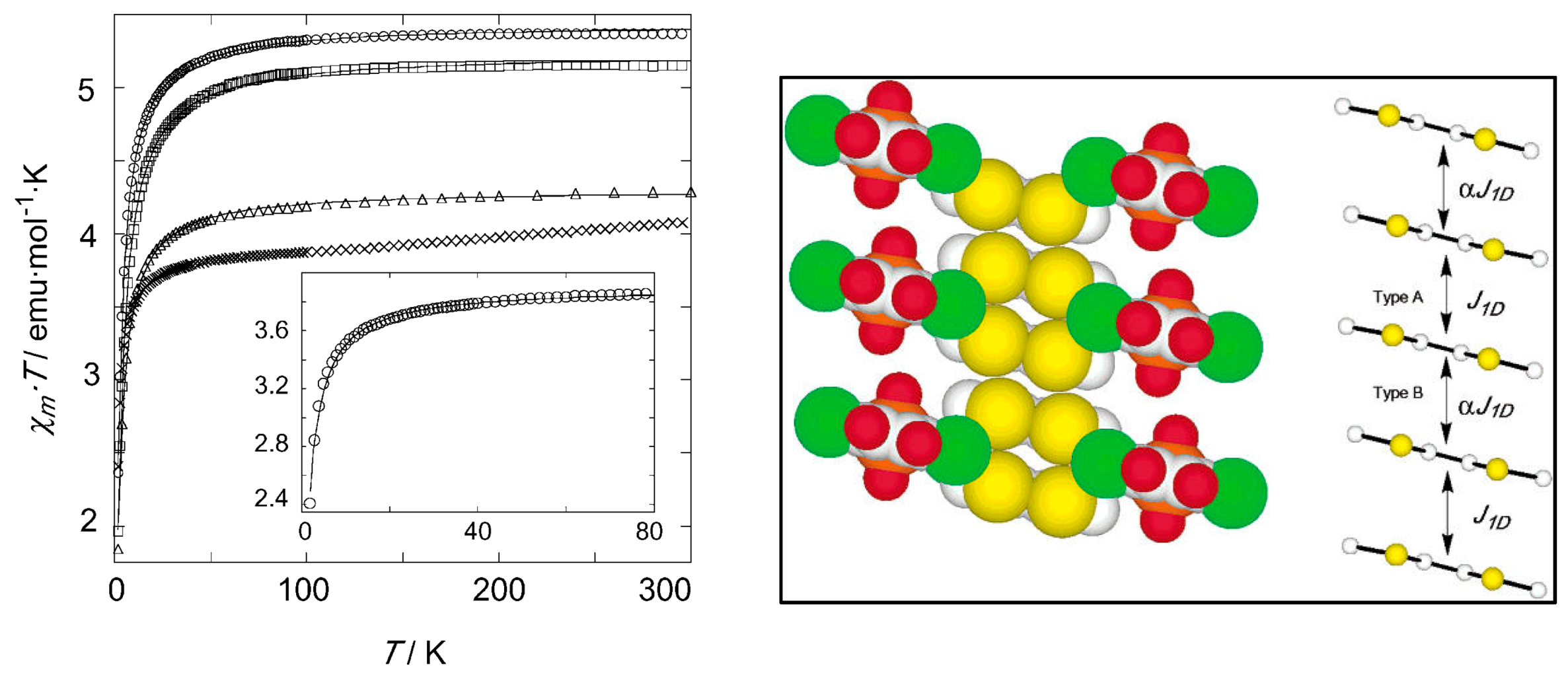 Magnetochemistry | Free Full-Text | Recent Advances on