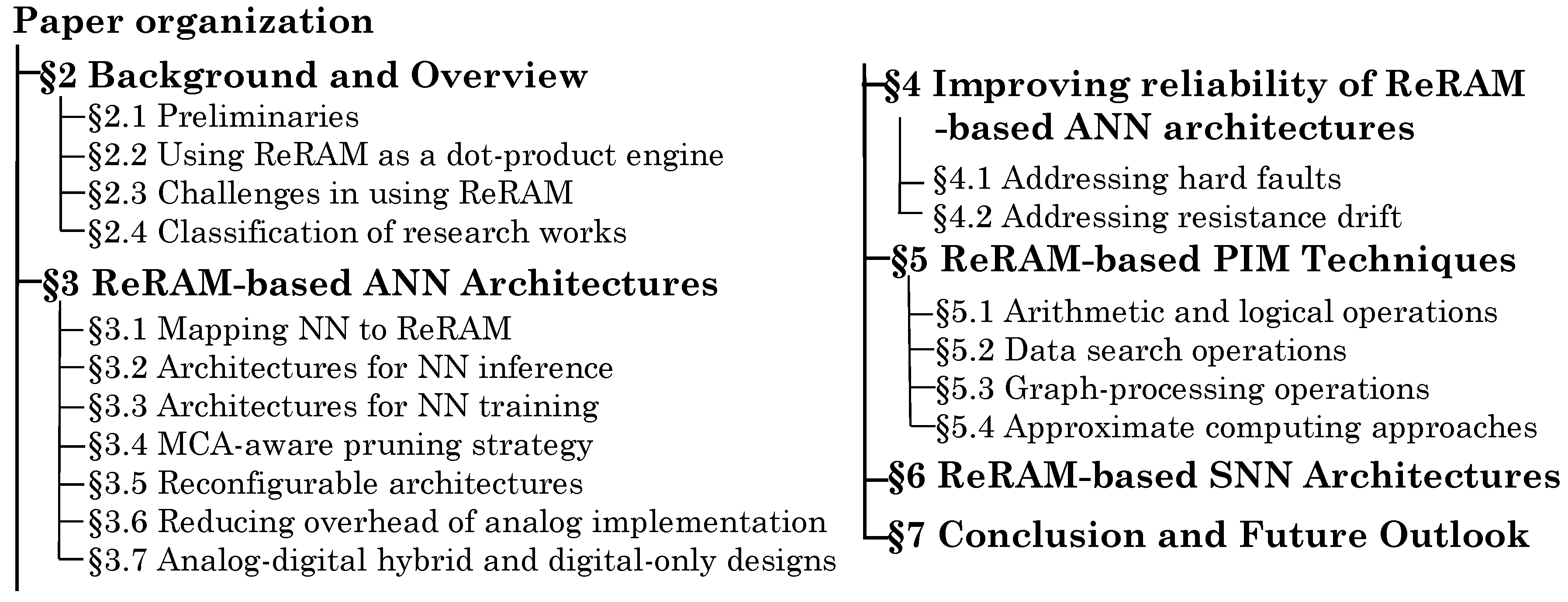 Understanding And Addressing Processing >> Make Free Full Text A Survey Of Reram Based Architectures For