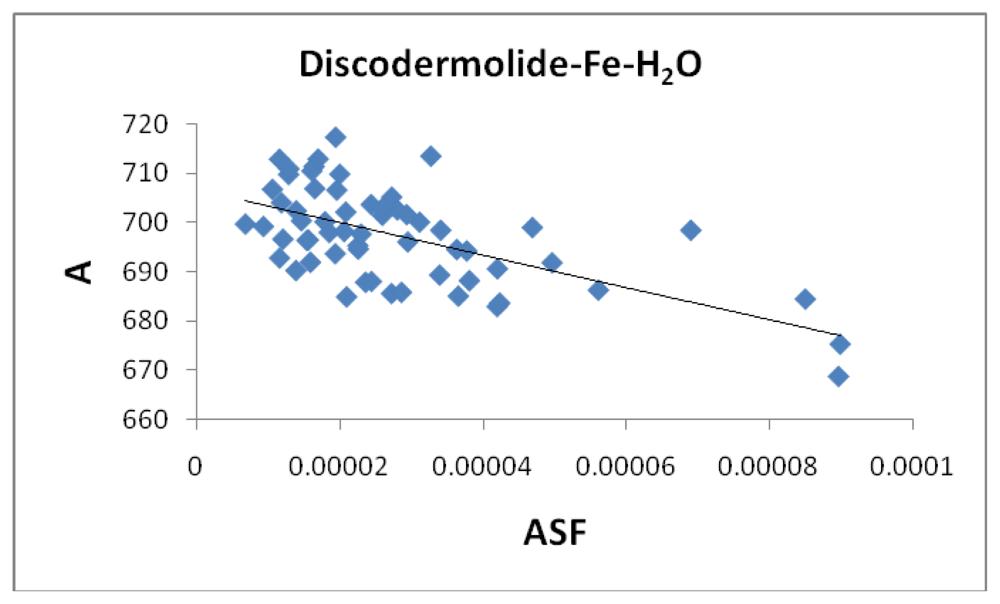 oxygen as a drug pdf