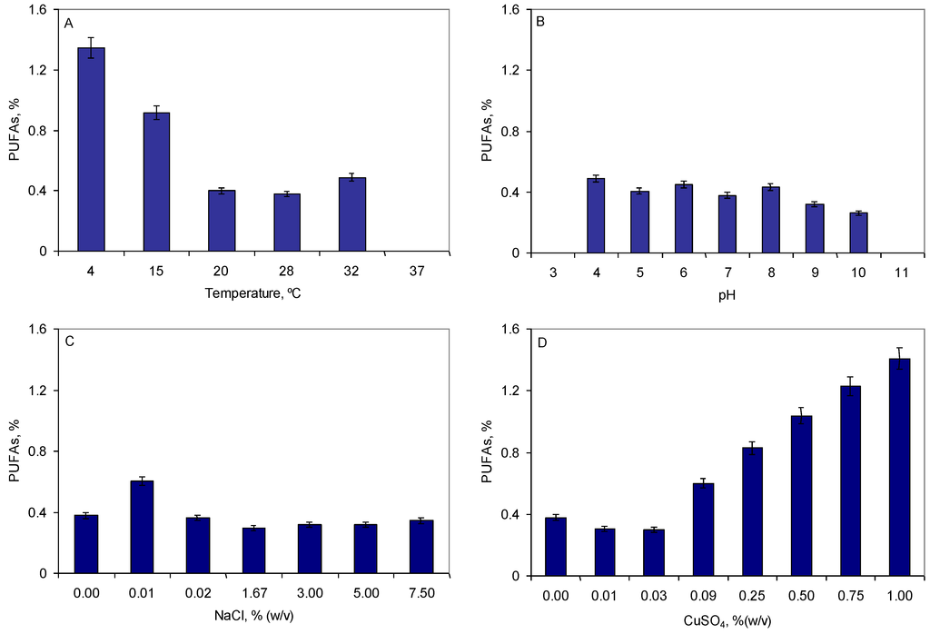 Marinedrugs 10 02698 g001 1024