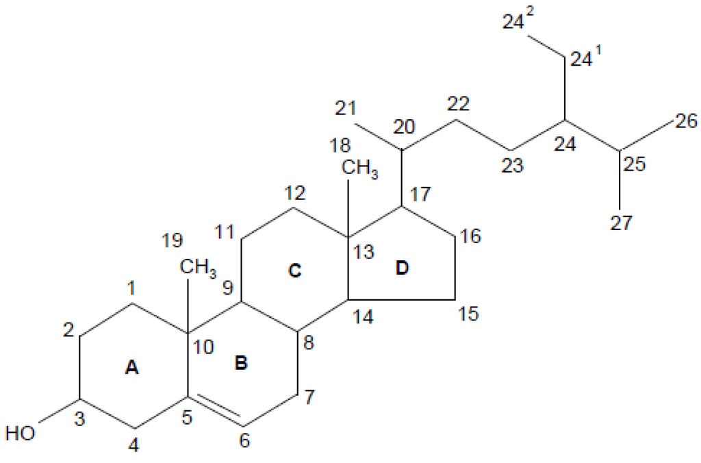 how to draw half chiar conformations