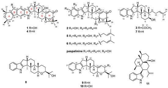 Three New Indole Diterpenoids from the Sea-Anemone-Derived Fungus Penicillium sp. AS-79
