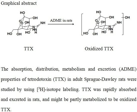 A Study of 11-3H-Tetrodotoxin Absorption, Distribution, Metabolism and Excretion ADME in Adult Sprague-Dawley Rats