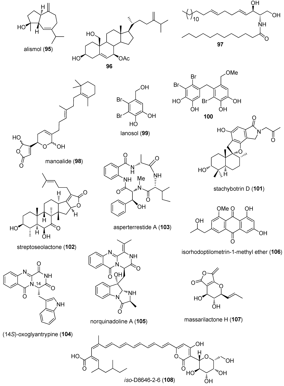 Marine Drugs   Free Full-Text   Marine Pharmacology in 2012