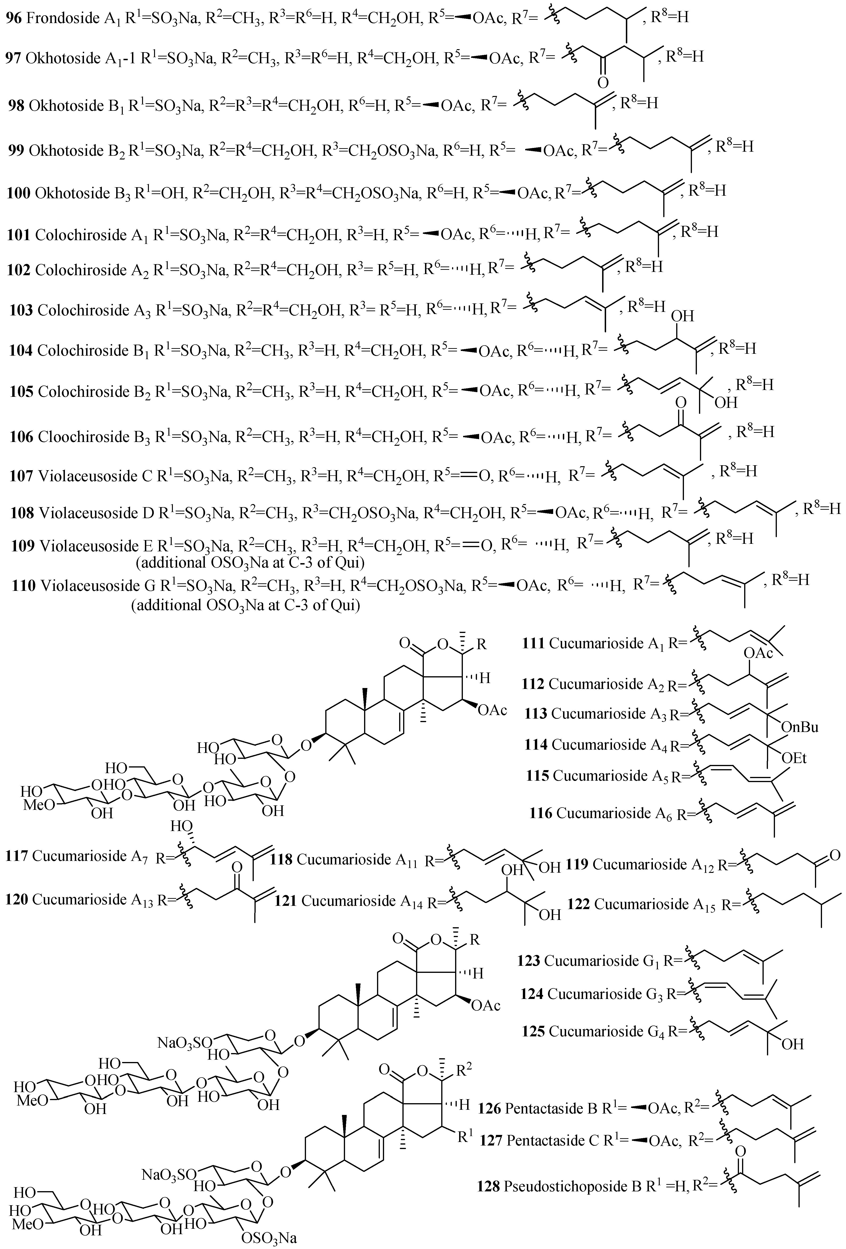 Tolle Marine Biology Arbeitsblatt Zeitgenössisch - Mathe ...