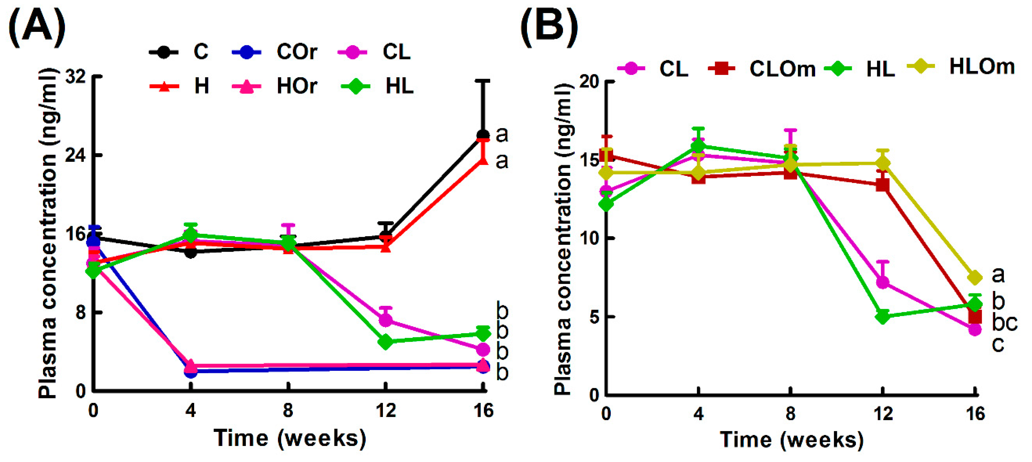 Marine Drugs | Free Full-Text | Attenuation of Metabolic