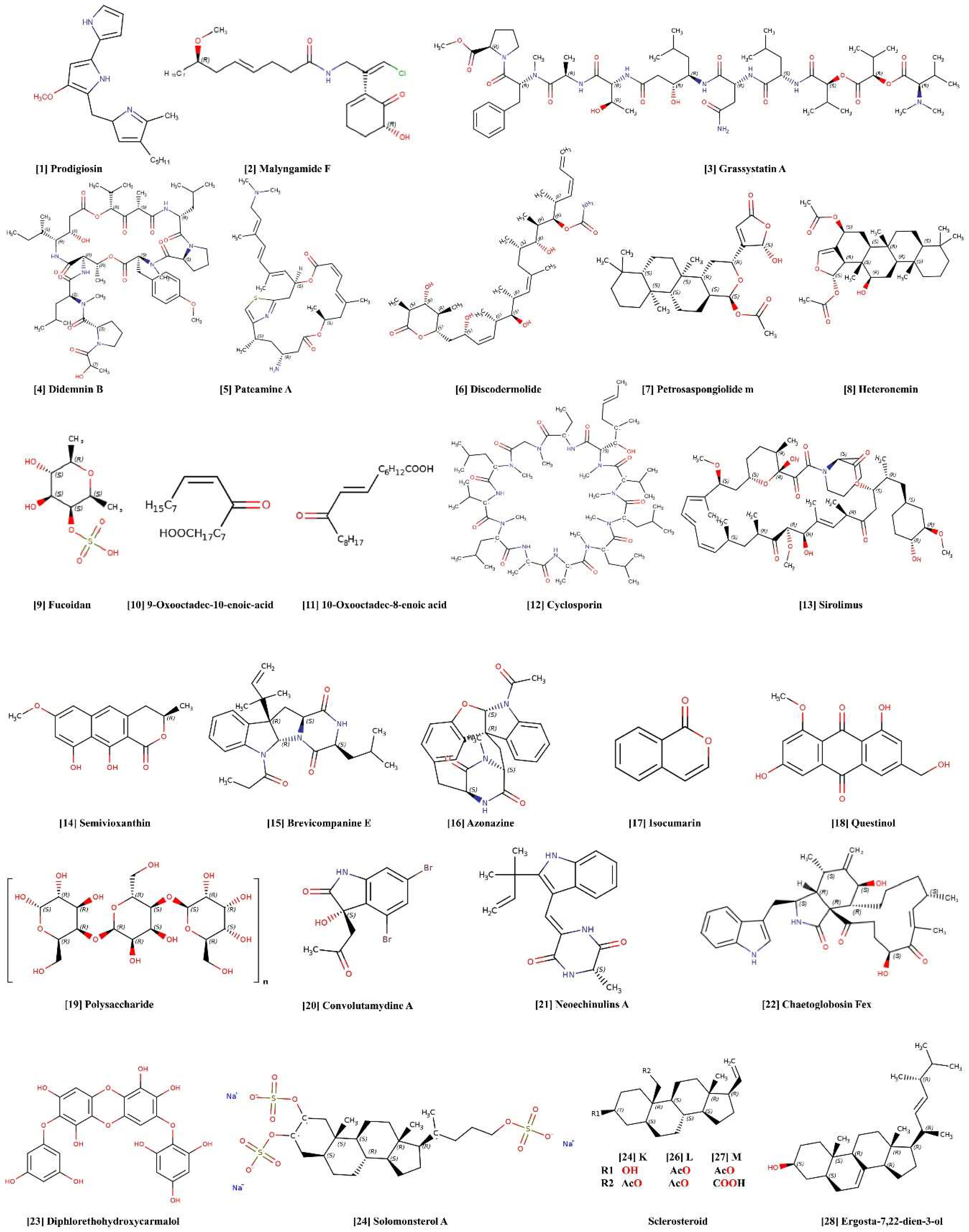 Marine Drugs | Free Full-Text | Oceans as a Source of