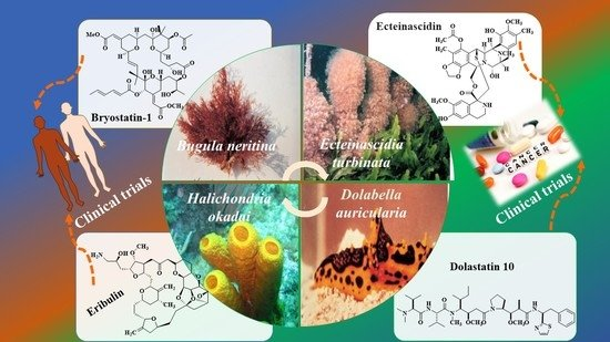 Marine Drugs   An Open Access Journal from MDPI