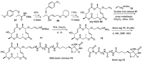 Marine Drugs | Topical Collection : Marine Compounds and Cancer