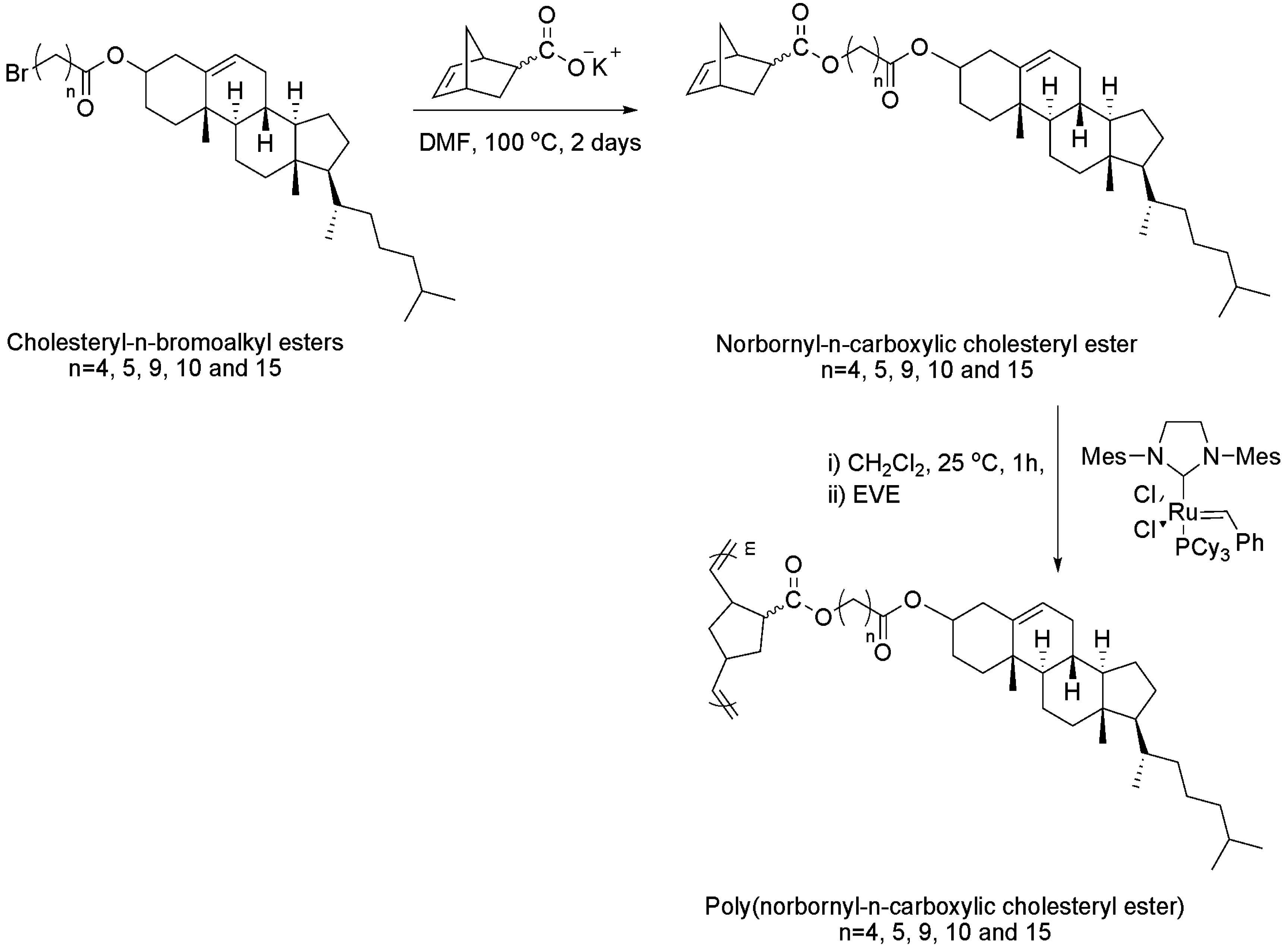 Materials Free Full Text Polymers Comprising