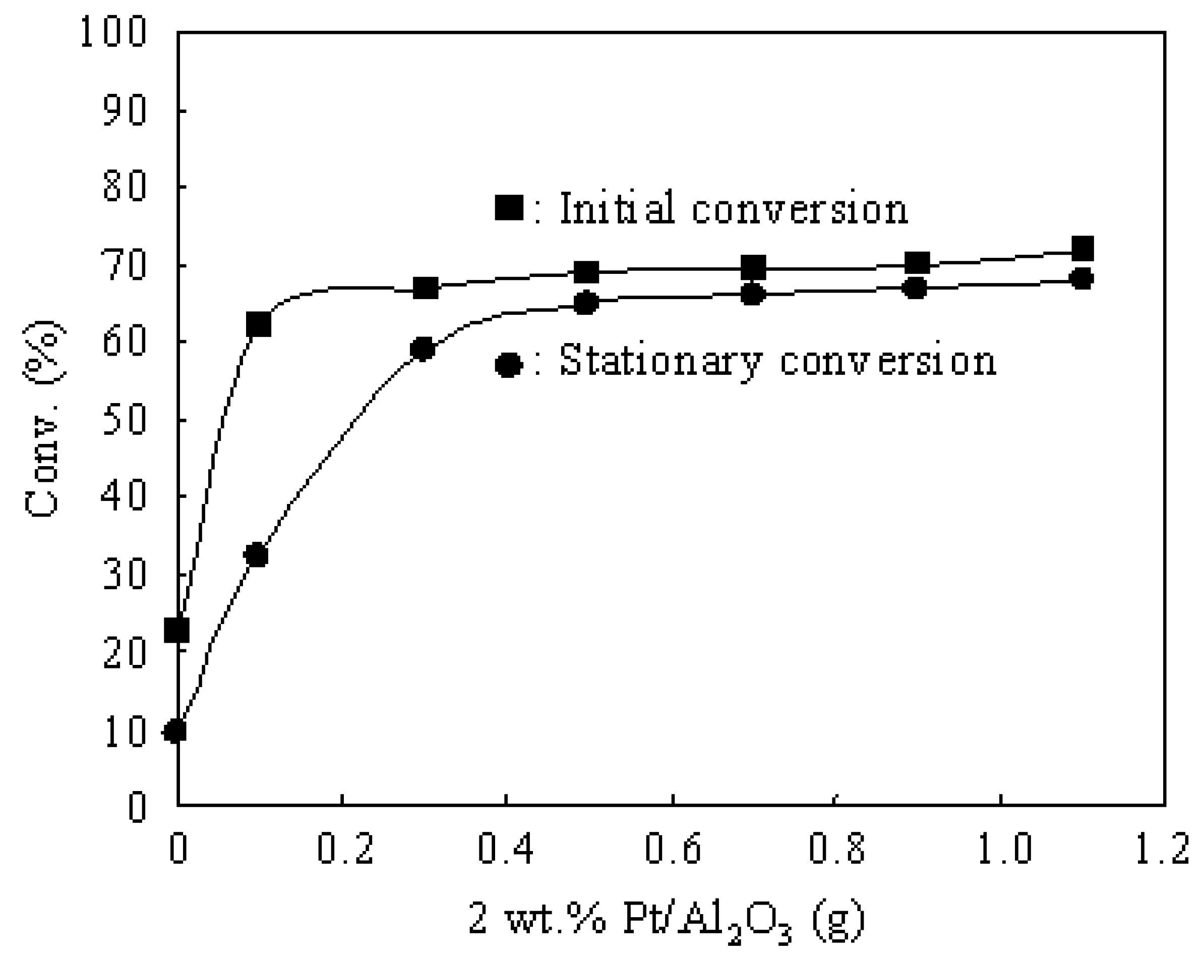 Fishbone Diagram Explained Engine Diagram And Wiring Diagram