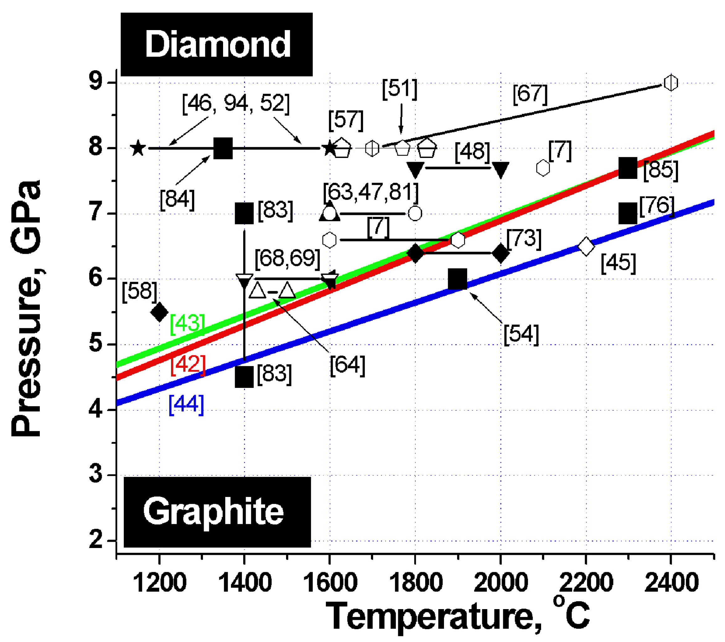full text diamond materials thermal graphite htm conductivity of free