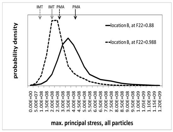 Homogeneity and heterogeneity - Wikipedia