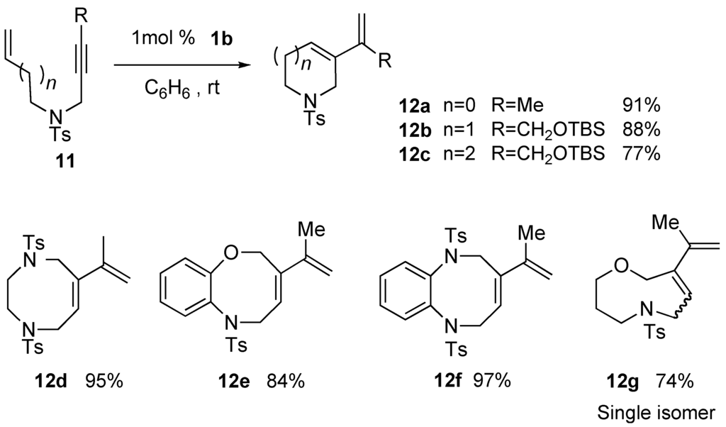 enyne cross-metathesis with ruthenium carbene catalysts Cross metathesis enyne highly active ruthenium metathesis catalysts exhibiting advanced fine-tuning of grubbs/hoveyda olefin metathesis catalysts.