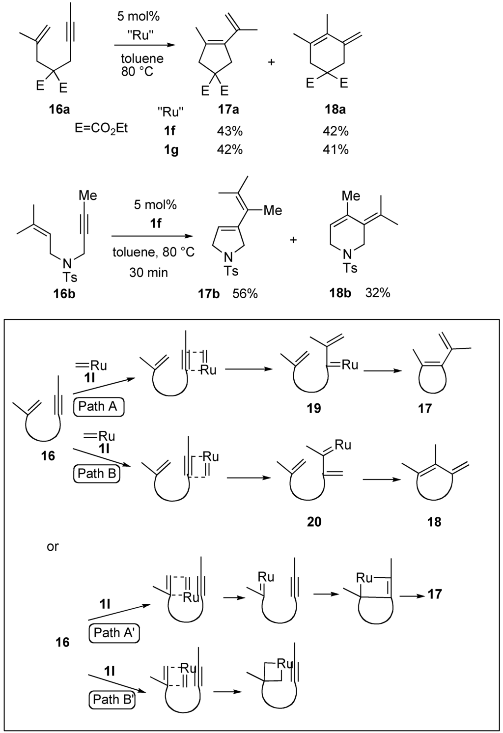 enyne metathesis catalyzed by ruthenium carbene complexes Ene-yne cross-metathesis with ruthenium carbene catalysts cross-metathesis enyne fatty acid esters ruthenium fischer tungsten carbene complexes were used by katz [21], and later mori [22,23] utilized chromium alkoxycarbene to.