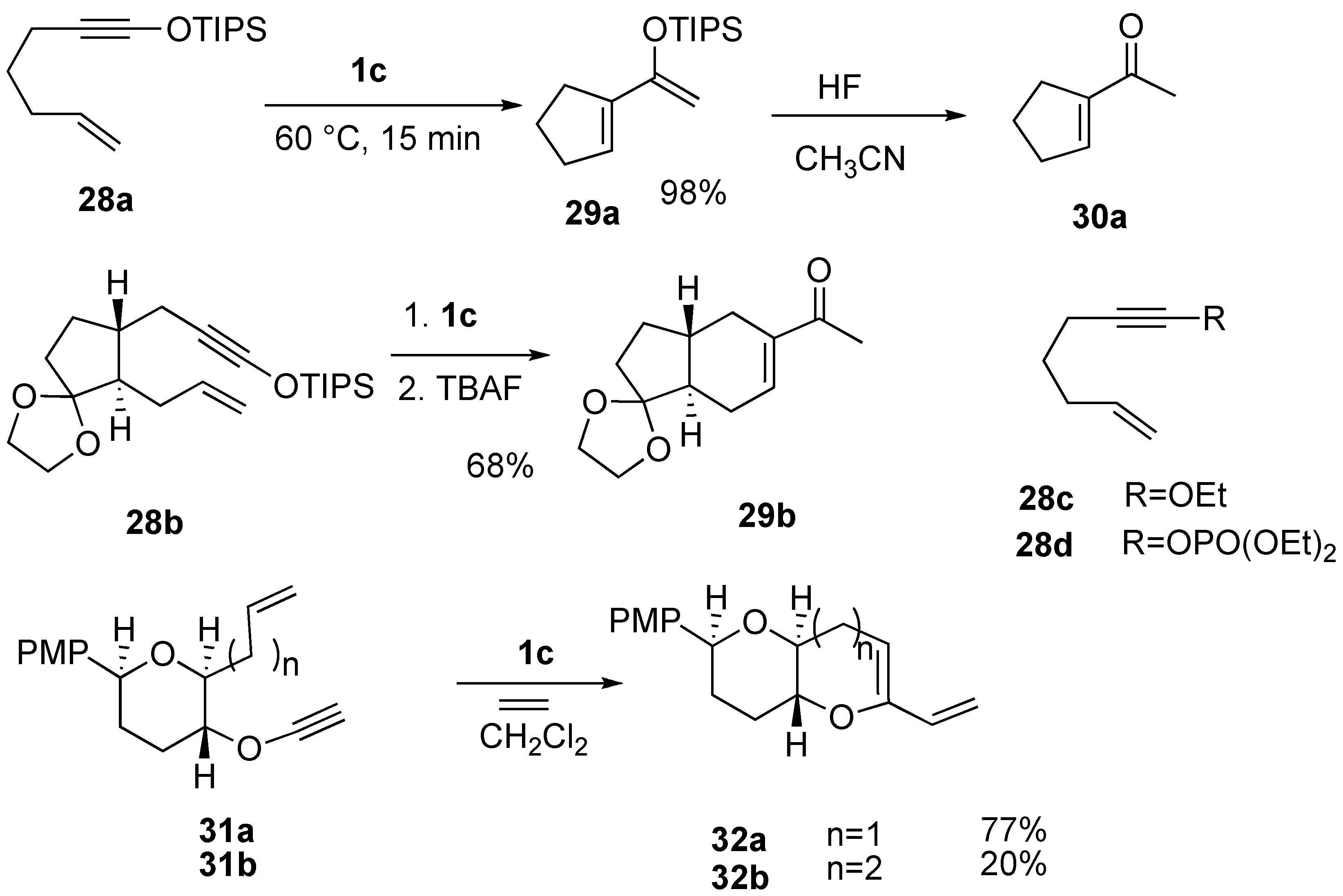 ruthenium metathesis mechanism