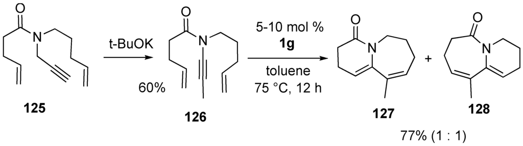 eneyne metathesis Current research interests  intramolecular cycloaddition-ring closing metathesis  and synthesis of eneyne bridged cyclophanes with helical.