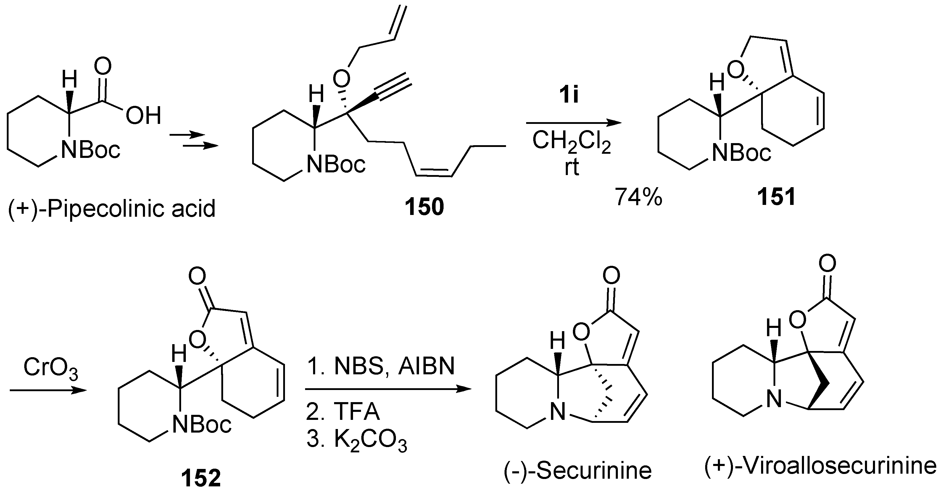 enyne metathesis reaction mechanism Olefin cross metathesis: a model in selectivity  •low catalyst activity to effect a reaction without an  intermolecular enyne metathesis connon, sj.