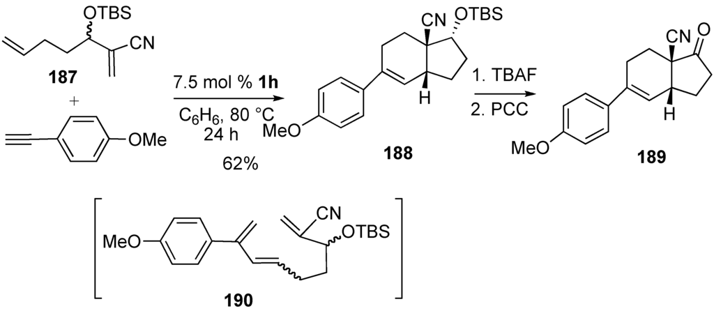 enyne cross metathesis Olefin metathesis was first commercialized in petroleum reformation for the synthesis cross-enyne and ring-closing metathesis olefin complexes and.