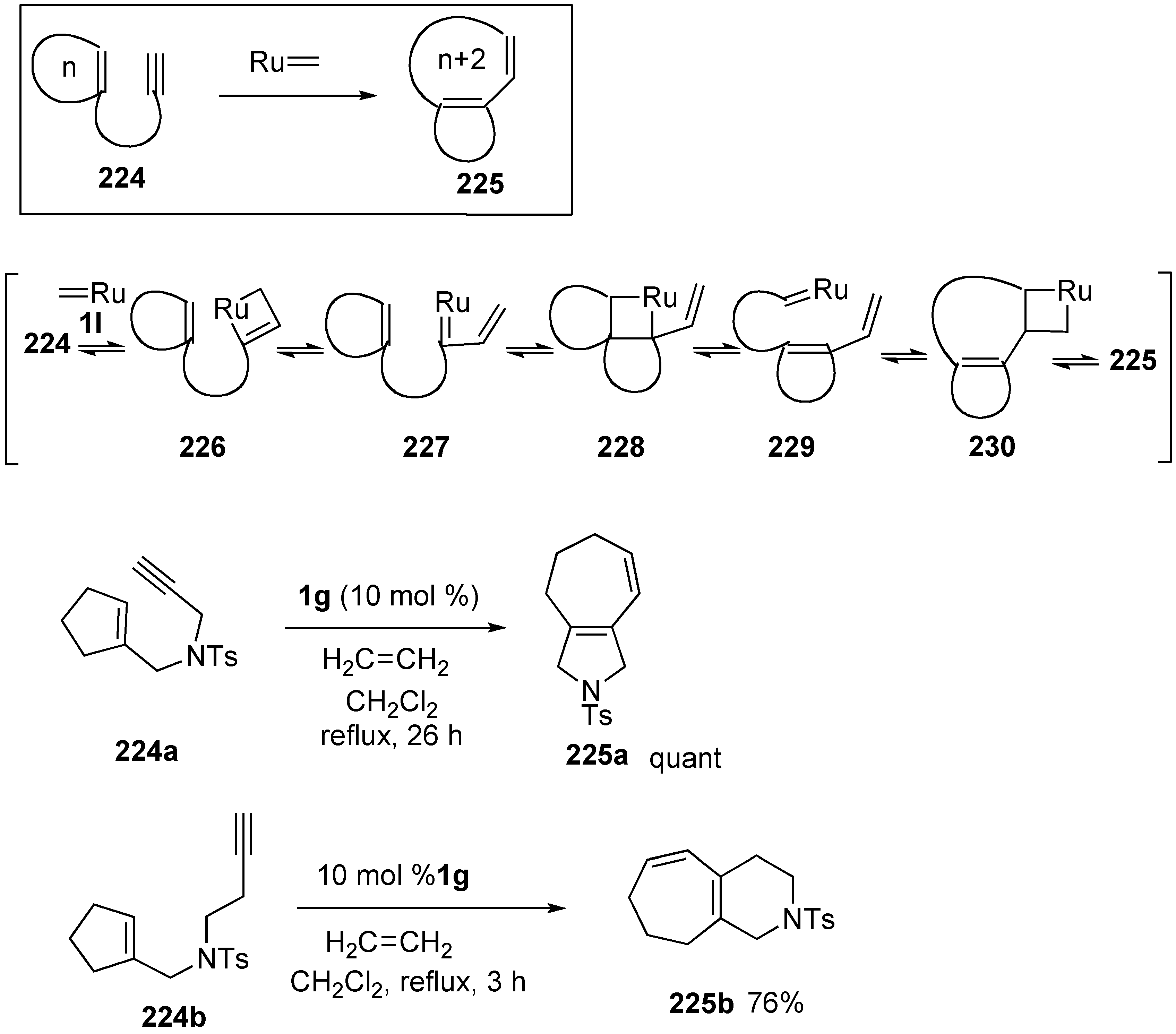enyne metathesis review This chapter review describes the use of enyne metathesis as a valid and versatile reaction for the synthesis of small ring (5-, 6-membered rings.