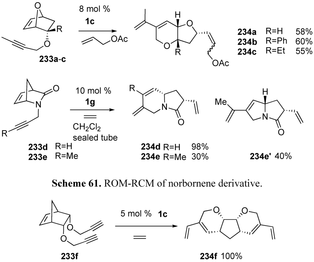 enyne metathesis catalyzed by ruthenium carbene complexes Olefin metathesis using ruthenium carbene complexes is a useful method in  synthetic organic chemistry enyne metathesis is also catalyzed by.