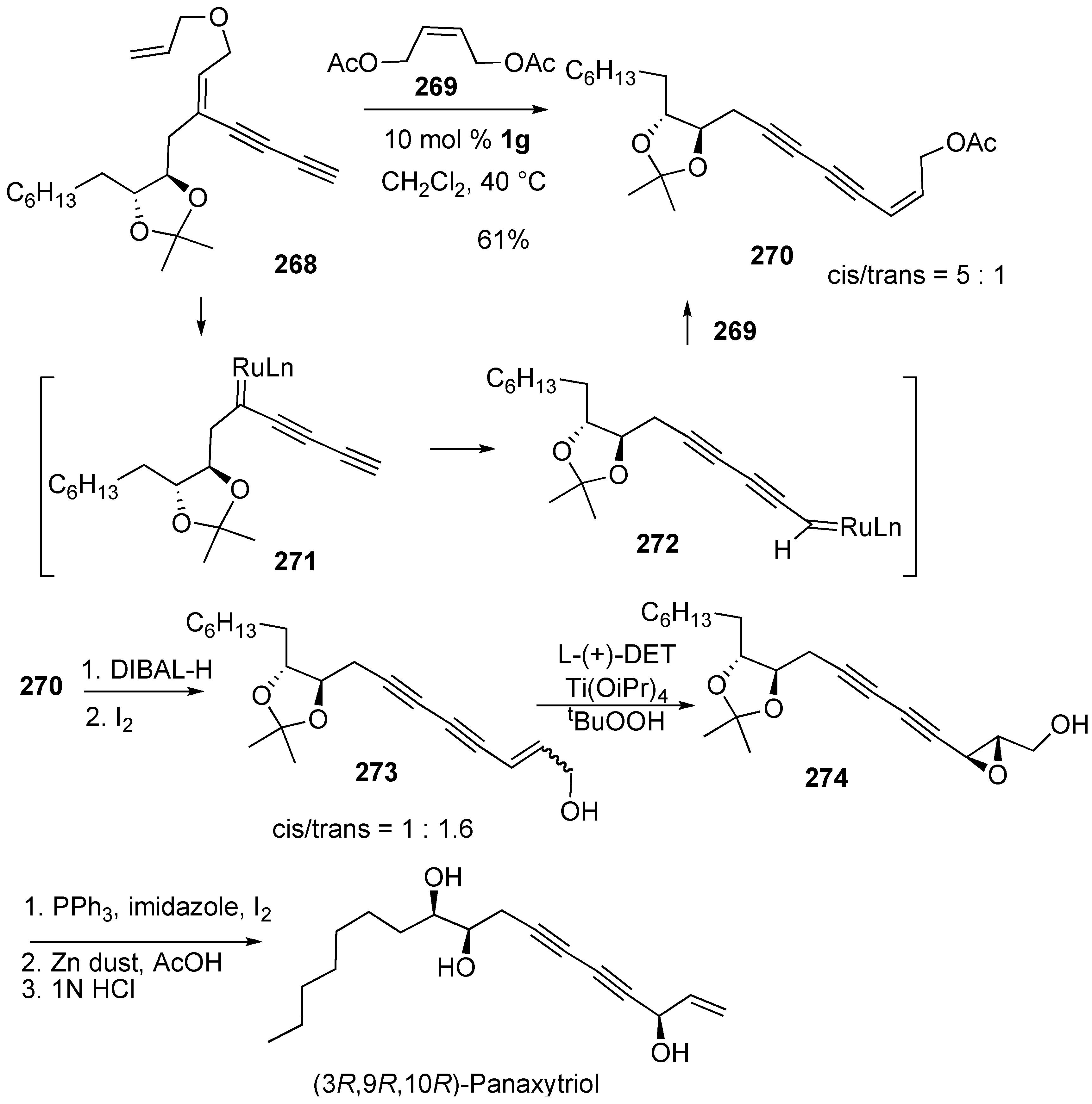 enyne cross-metathesis with ruthenium carbene catalysts