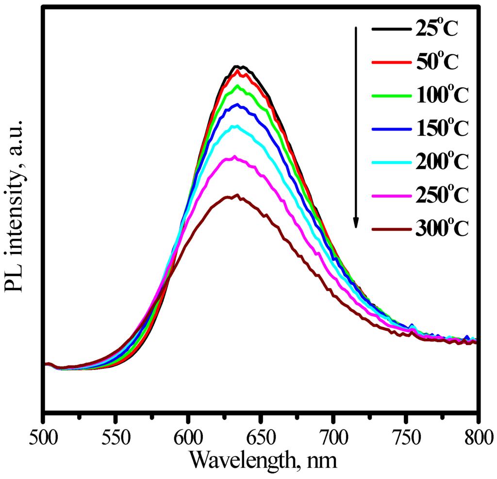 huheey inorganic chemistry pdf free