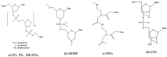 A Brief Review of Chelators for Radiolabeling Oligomers