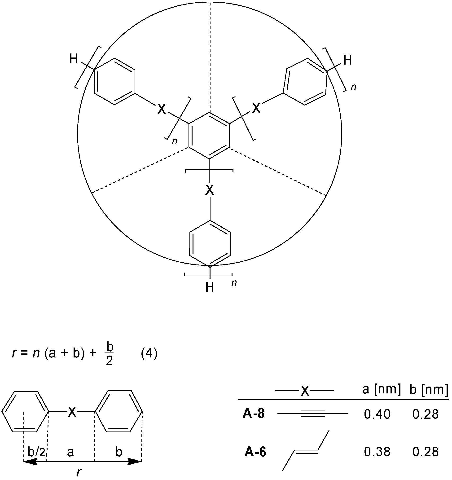 materials free full text star shaped conjugated systems