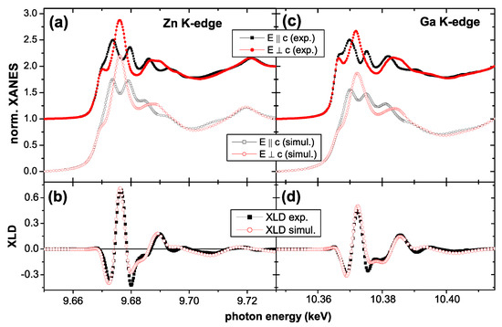 Element Specific Versus Integral Structural and Magnetic Properties of Co:ZnO and Gd:GaN Probed with Hard X-ray Absorption Spectroscopy
