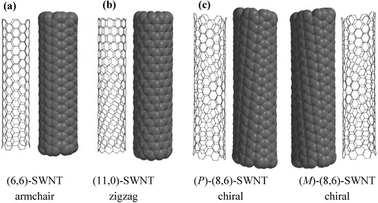 A Comprehensive Review on Separation Methods and Techniques for Single-Walled Carbon Nanotubes