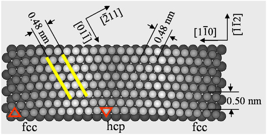 Surface Nano-Structuring by Adsorption and Chemical Reactions