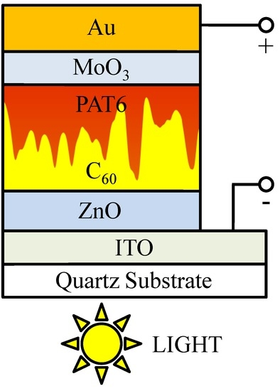 Photovoltaic Properties in Interpenetrating Heterojunction Organic Solar Cells Utilizing MoO3 and ZnO Charge Transport Buffer Layers
