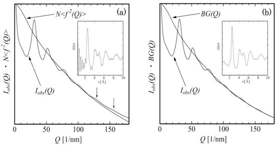 Structure Analyses of Fe-based Metallic Glasses by Electron Diffraction