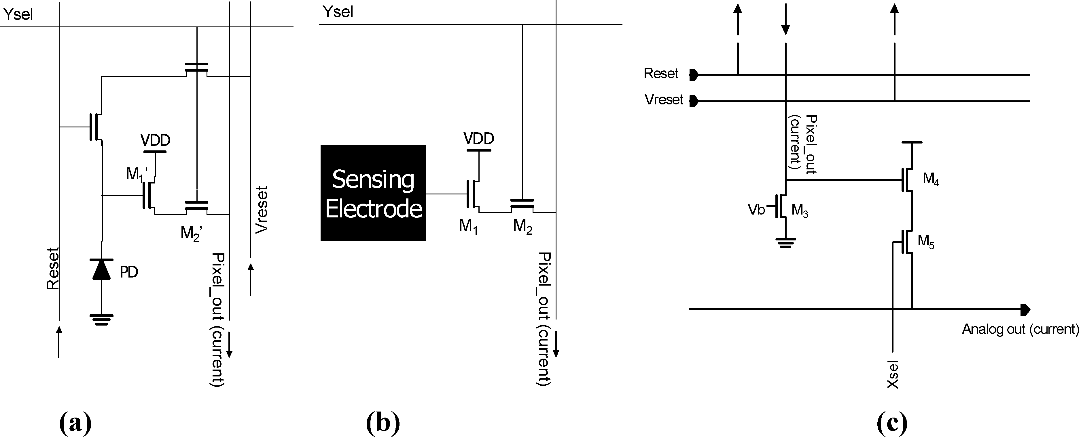 Materials Free Full Text Optical And Electric Multifunctional Simple 1 Amp Current Injector Circuit Diagram Circuits Lab 04 00084 G002 Figure 2 Schematic Diagrams