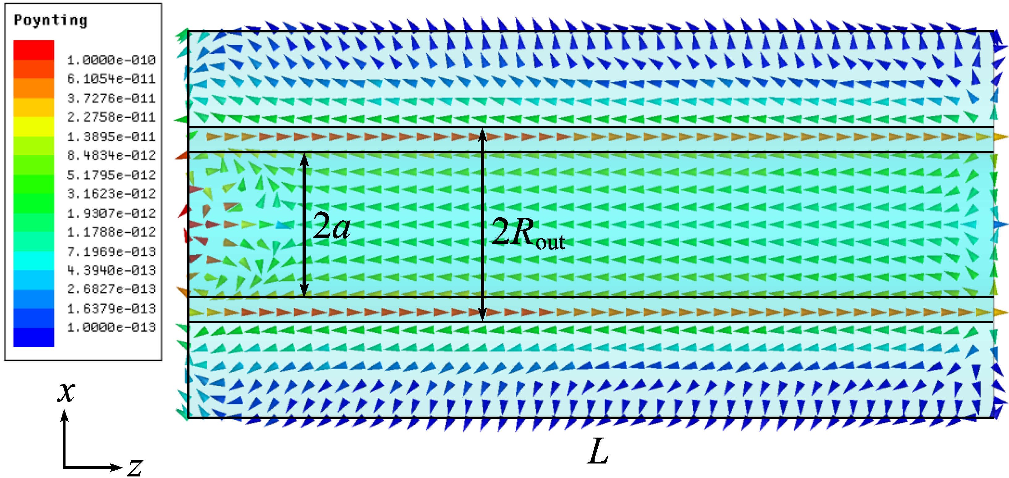 Coaxial Cable Cross Section : Materials free full text plasmonic coaxial waveguides