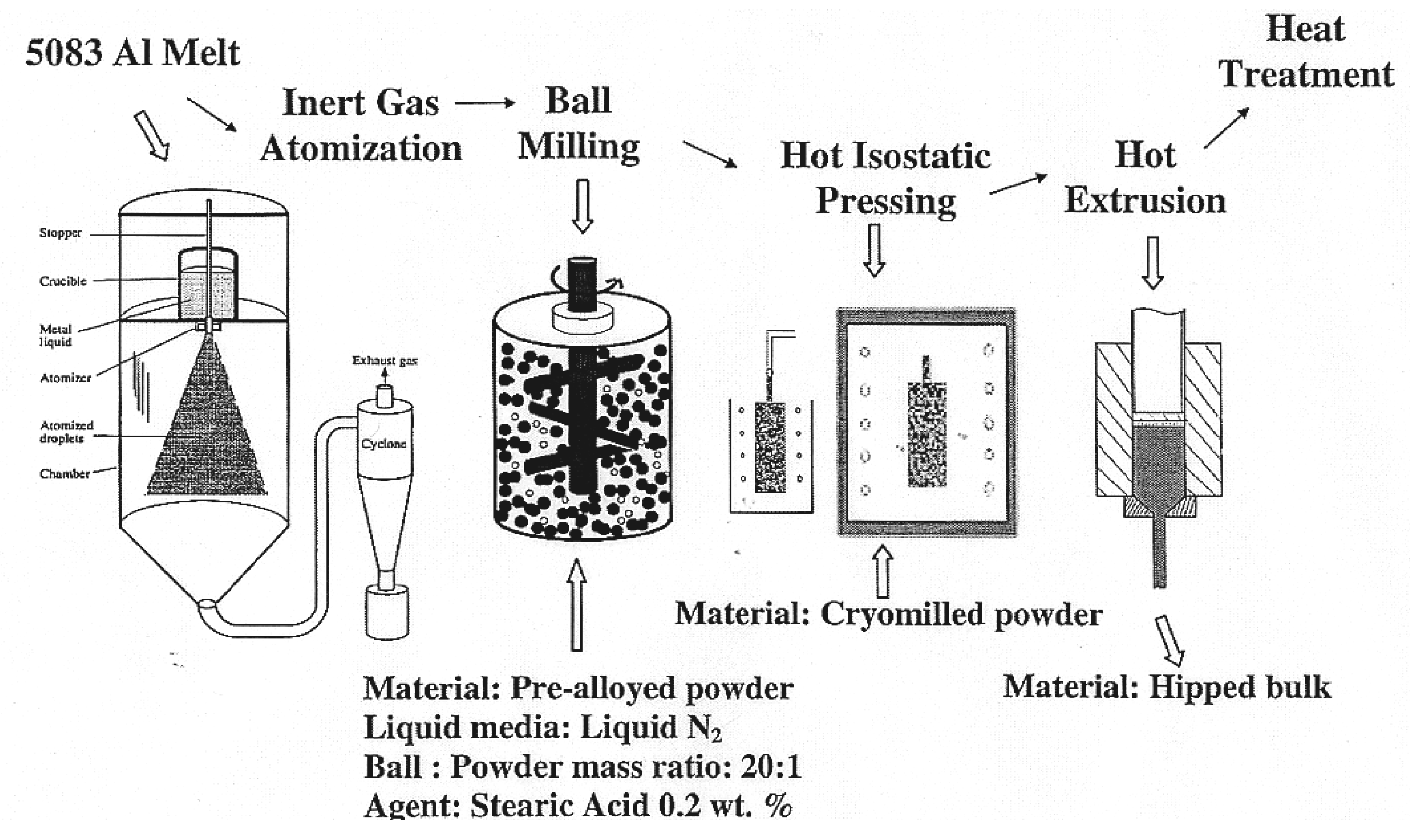 Famous Indirect Cylinder Gift - Electrical Diagram Ideas - piotomar.info