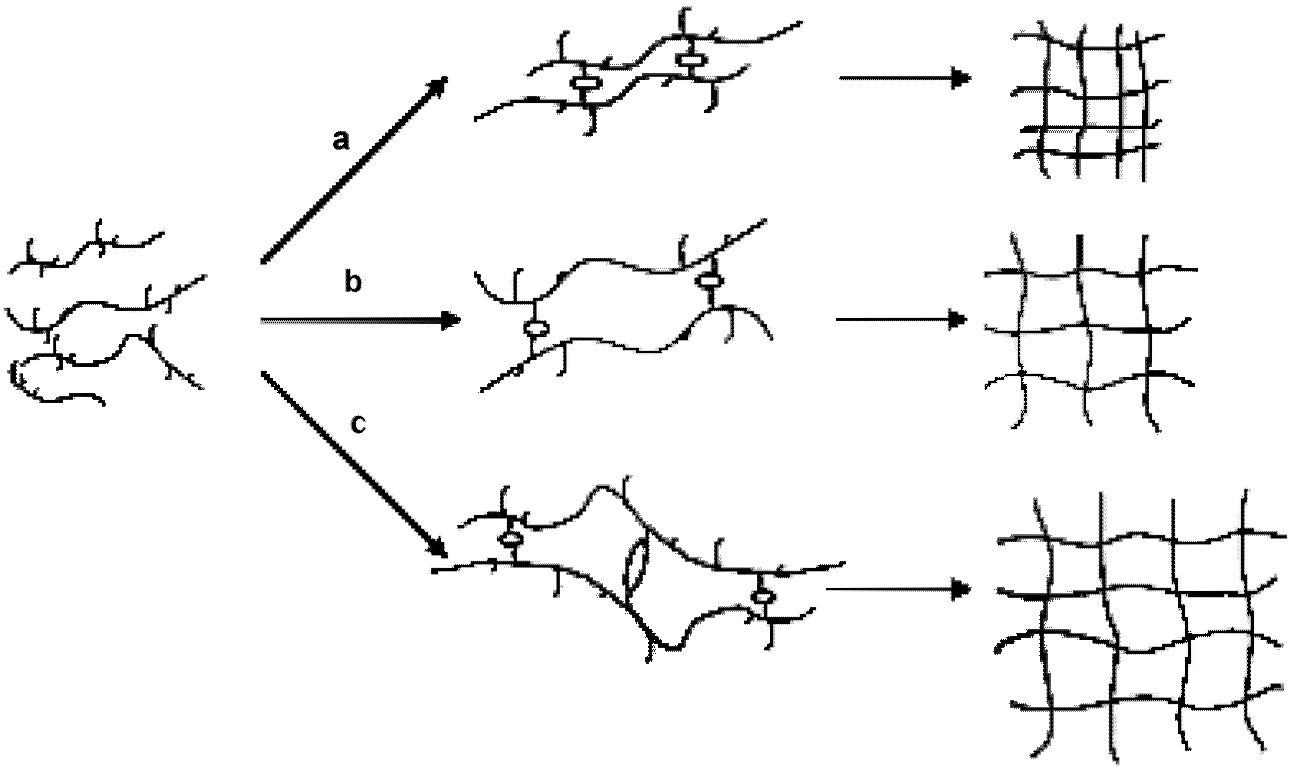 Molecular weight effect of different grades of hpc polymer
