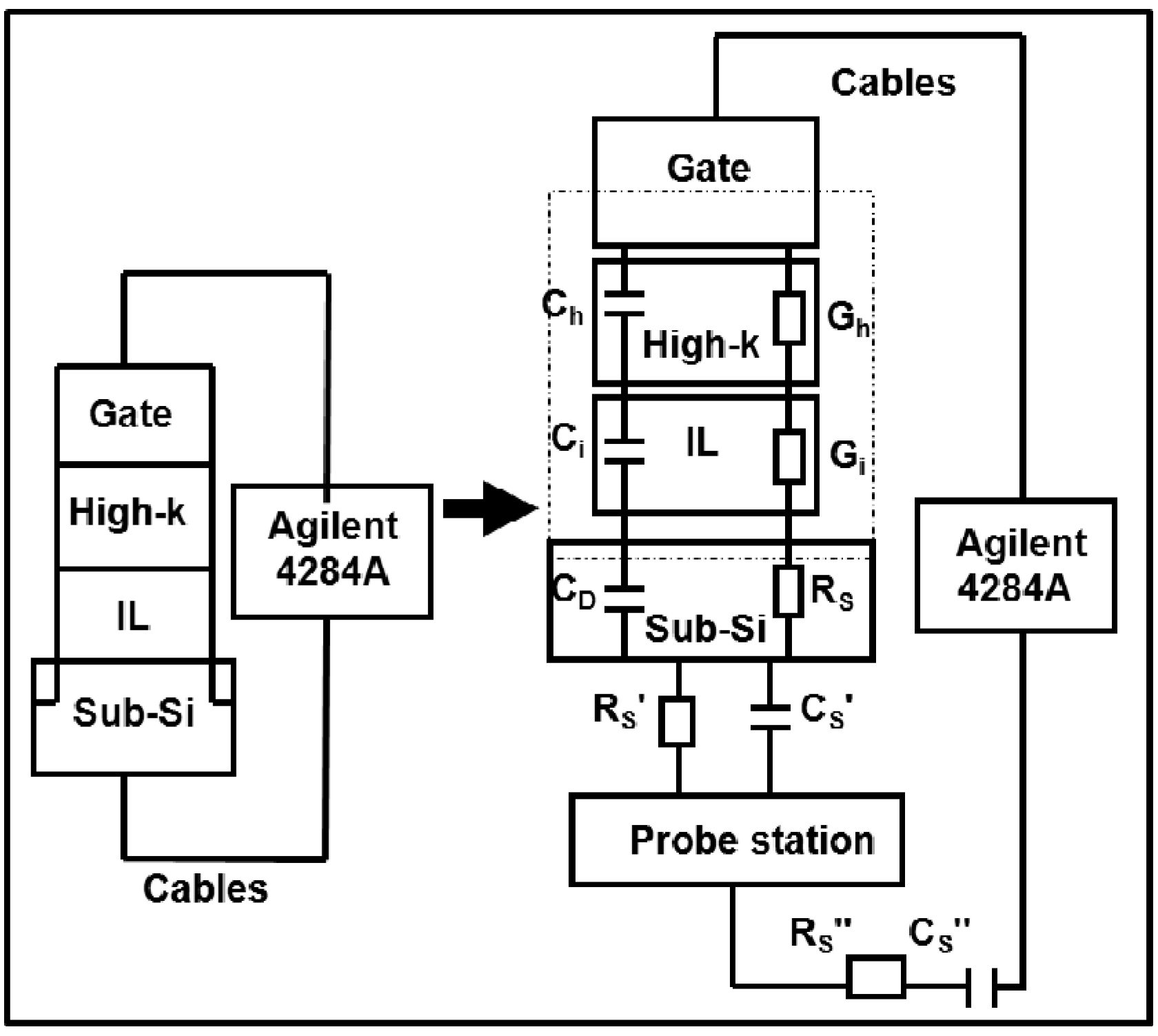 The Diagram Above Shows A Circuit With Symbol For An 39and Gate Materials Free Full Text Extrinsic And Intrinsic Frequency 05 01005 G006 Figure 6