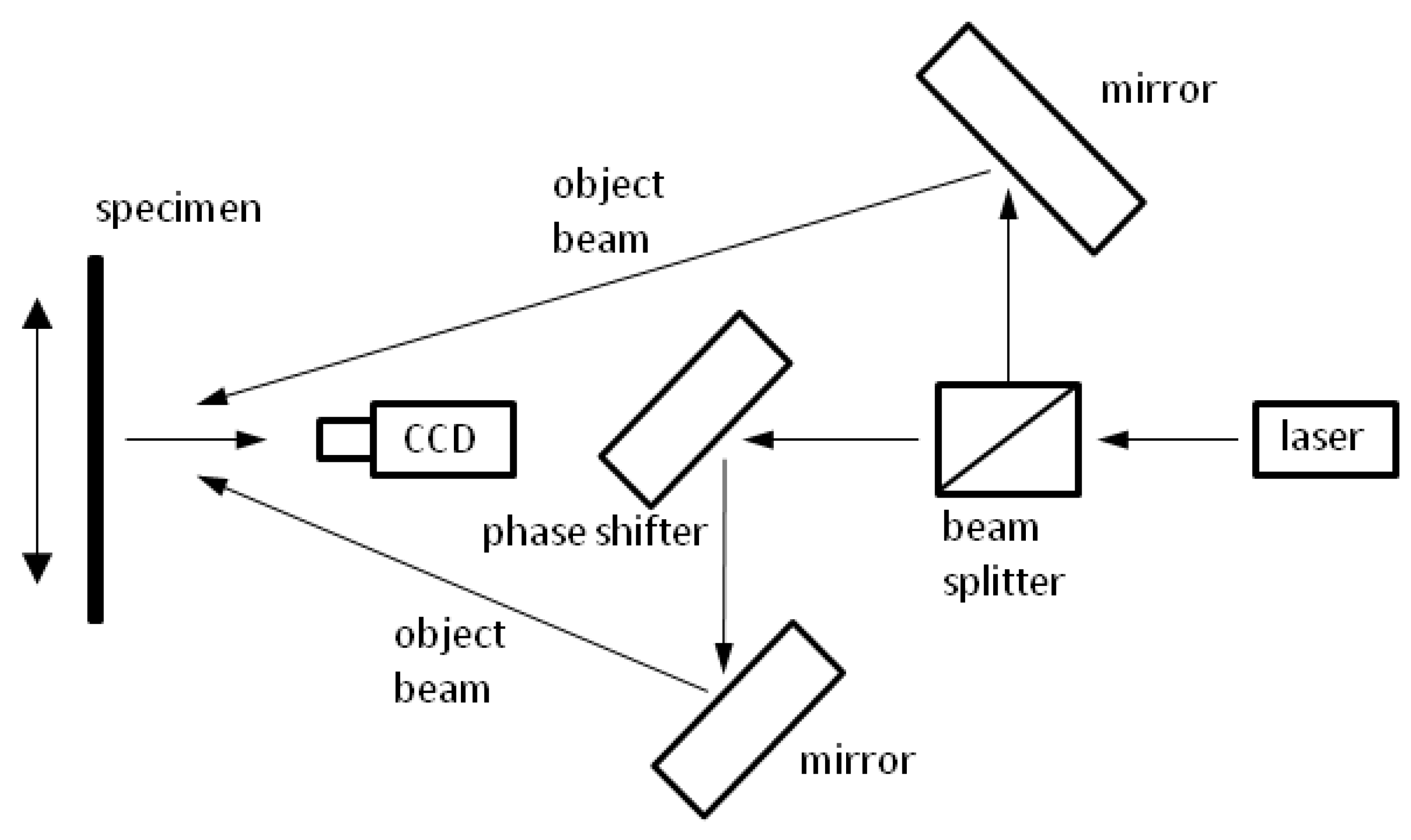 Materials Free Full Text Strain Measurements Within Fiber Boards Distribution Board Schematic No